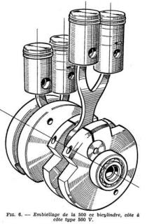 Détail pistons-bielles Puch
