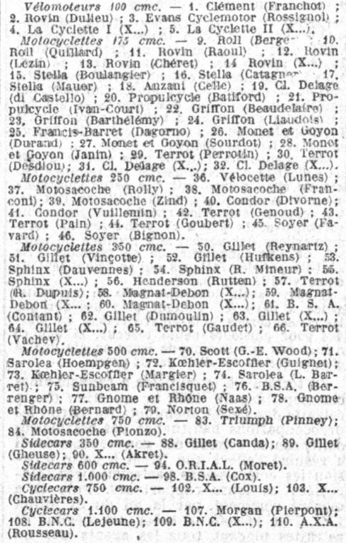 Liste des engagés édition 1924