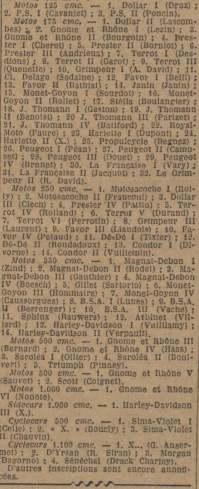 Liste partielle des engagés en 1926