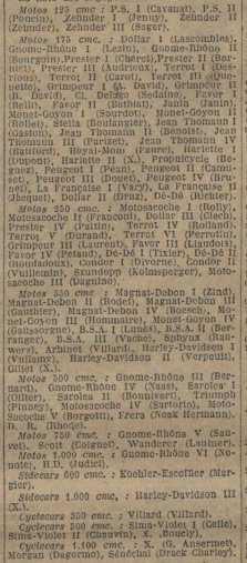 Liste définitive des engagés en 1926