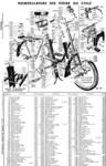 Désignation pièces partie cycle type 2200